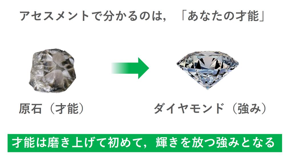 資質はダイヤモンドの原石で、それを磨くことで光り輝くダイヤモンドになる
