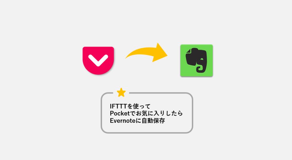 Pocketでお気に入りしたコンテンツをEvernoteに自動保存する