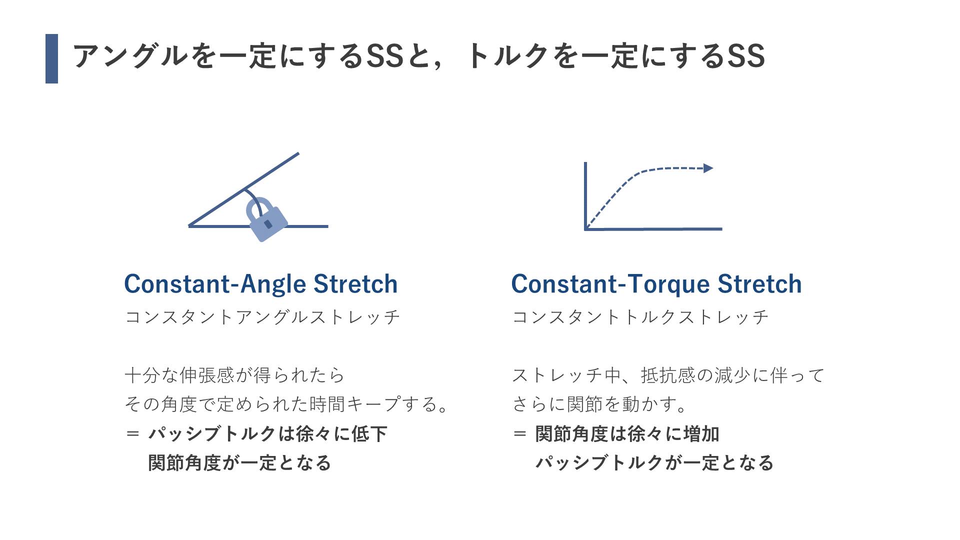 游ゴシックのスライド例