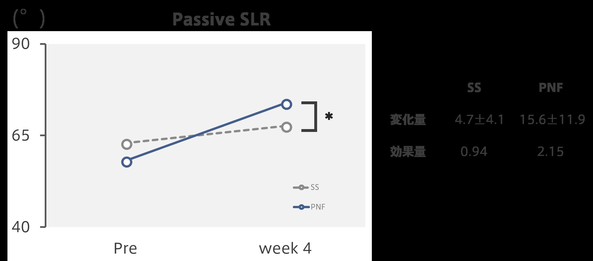 passive SLR-Yildirim2016